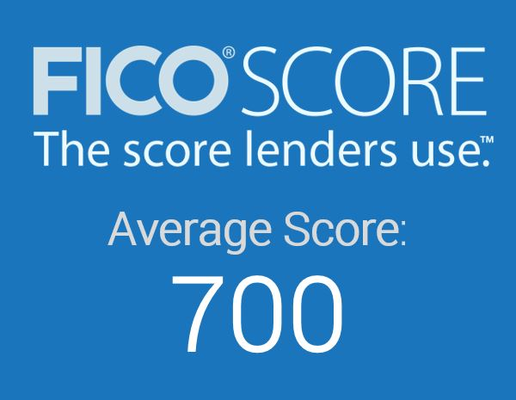 the truth behind the average american 39 s credit score financial services blog article by. Black Bedroom Furniture Sets. Home Design Ideas